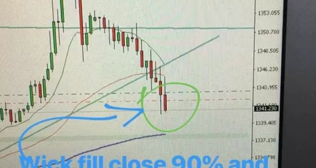 #gold Short. Wick fill. Quick money 👌🏻🥃