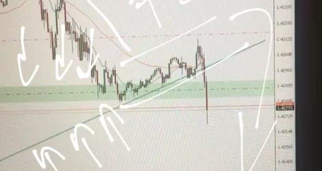 #gbpusd Short flag pattern 📉👌🏻