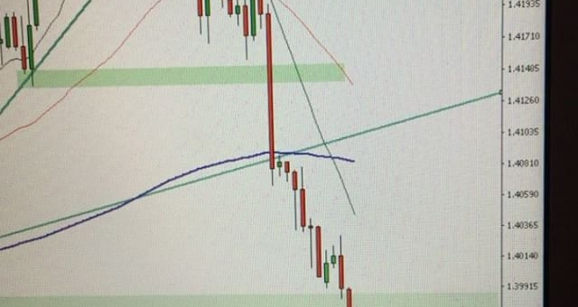 #gbpusd short with trailing stop