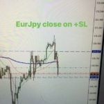 #eurjpy close on positive sl 🥃🥃 It's FRIDAY 👨🏻💻🔚
