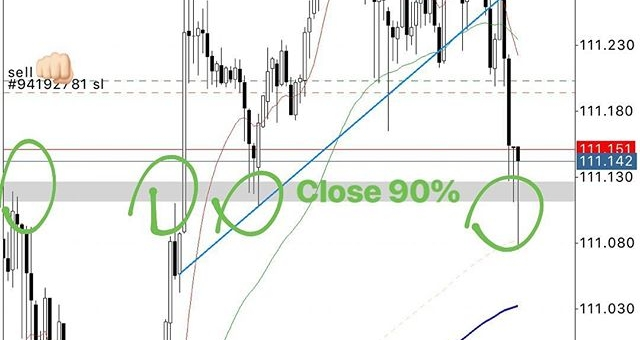 #usdjpy Short Close 90% here 📉👨🏻‍💻 #forex #trading #forextrading #priceaction #forexchart #forexanalysis #forextrader #laptoplifestyle #technicalanalysis