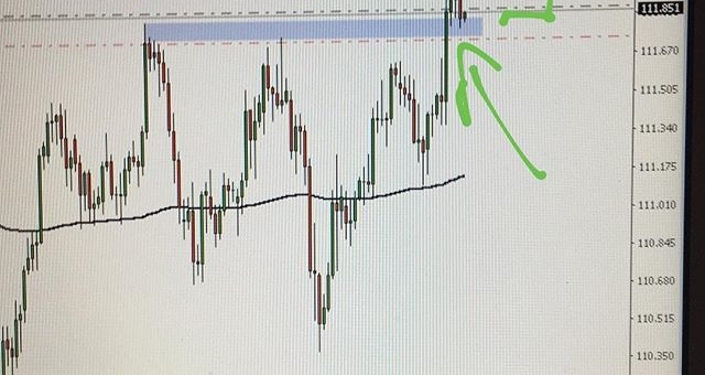 #usdjpy long after retest 📈👨🏻‍💻 #forex #trading #forextrading #livetrader #currencytrading #priceaction #forexchart #forexanalysis #forextrader #laptoplifestyle #technicalanalysis #financialmarkets #learntotrade