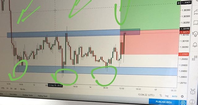 #usdcad pending order buy 📈👨🏻‍💻 #forex #trading #forextrading #livetrader #currencytrading #priceaction #forexchart #forexanalysis #forextrader #laptoplifestyle #technicalanalysis #financialmarkets #learntotrade