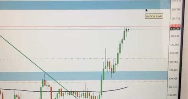 #eurjpy long with trailing stop 📈👨🏻💻🙉 #forex #trading #forextrading #livetrader #currencytrading #priceaction #forexchart #forexanalysis #forextrader #laptoplifestyle #technicalanalysis #financialmarkets #learntotrade