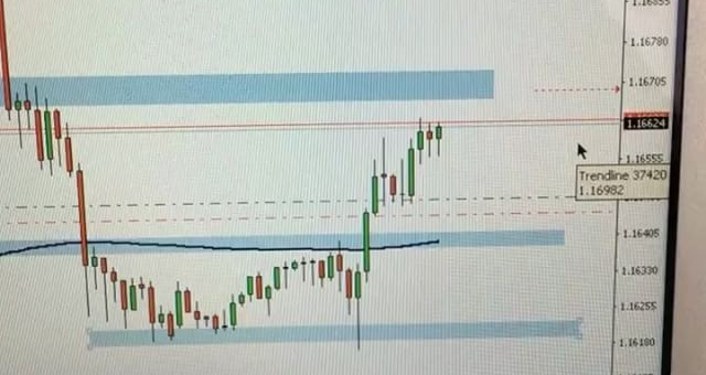 #eurusd long 📈👨🏻‍💻🙉 with trailing stop #forex #trading #forextrading #livetrader #currencytrading #priceaction #forexchart #forexanalysis #forextrader #laptoplifestyle #technicalanalysis #financialmarkets #learntotrade #daytrader #finance #money #pips
