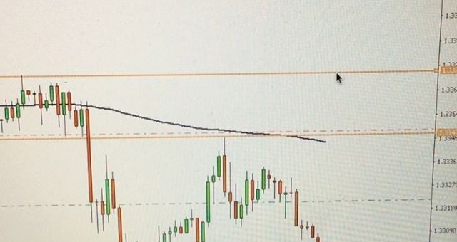 #usdcad Short with trailing stop #forex #trading #forextrading #livetrader #currencytrading #priceaction #forexchart #forexanalysis #forextrader #laptoplifestyle #technicalanalysis #financialmarkets #learntotrade #daytrader #finance#money #pips