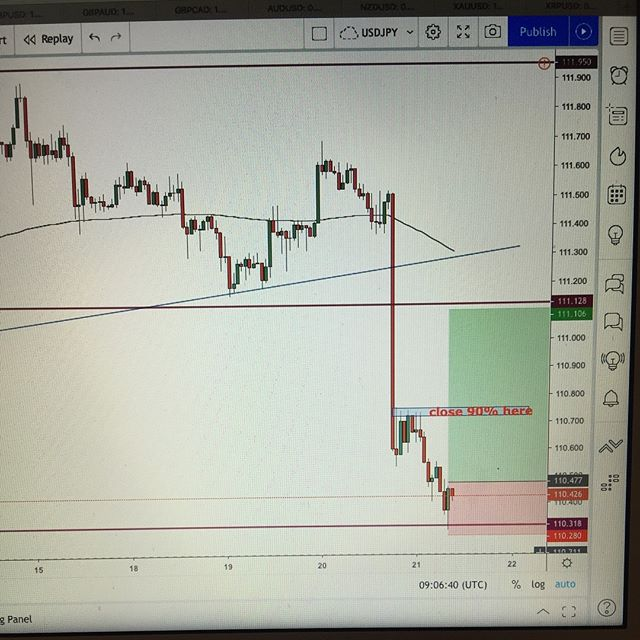 #usdjpy buy #forex #trading #forextrading #livetrader #currencytrading #priceaction #forexchart #forexanalysis #forextrader #laptoplifestyle #technicalanalysis #financialmarkets #learntotrade #daytrader #finance #money #pips