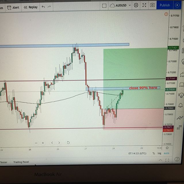 #AUDUSD long. Close 90% here #forex #trading #forextrading #livetrader #currencytrading #priceaction #forexchart #forexanalysis #forextrader #laptoplifestyle #technicalanalysis #financialmarkets #learntotrade #daytrader #finance #money #pips