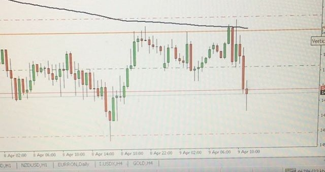 #GBPJPY SHORT  with trailing stop 🥃 #forex #trading #forextrading #livetrader #currencytrading #priceaction #forexchart #forexanalysis #forextrader #laptoplifestyle #technicalanalysis #financialmarkets #learntotrade #daytrader #finance#money #pips