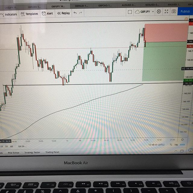 #GBPJPY SHORT  m15 #forex #trading #forextrading #livetrader #currencytrading #priceaction #forexchart #forexanalysis #forextrader #laptoplifestyle #technicalanalysis #financialmarkets #learntotrade #daytrader #finance #money #pips
