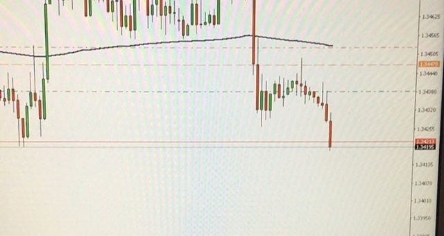 #USDCAD SHORT WITH TRAILING STOP. Close 90% here 🥃 #forex #trading #forextrading #livetrader #currencytrading #priceaction #forexchart #forexanalysis #forextrader #laptoplifestyle #technicalanalysis #financialmarkets #learntotrade #daytrader #finance #money #pips